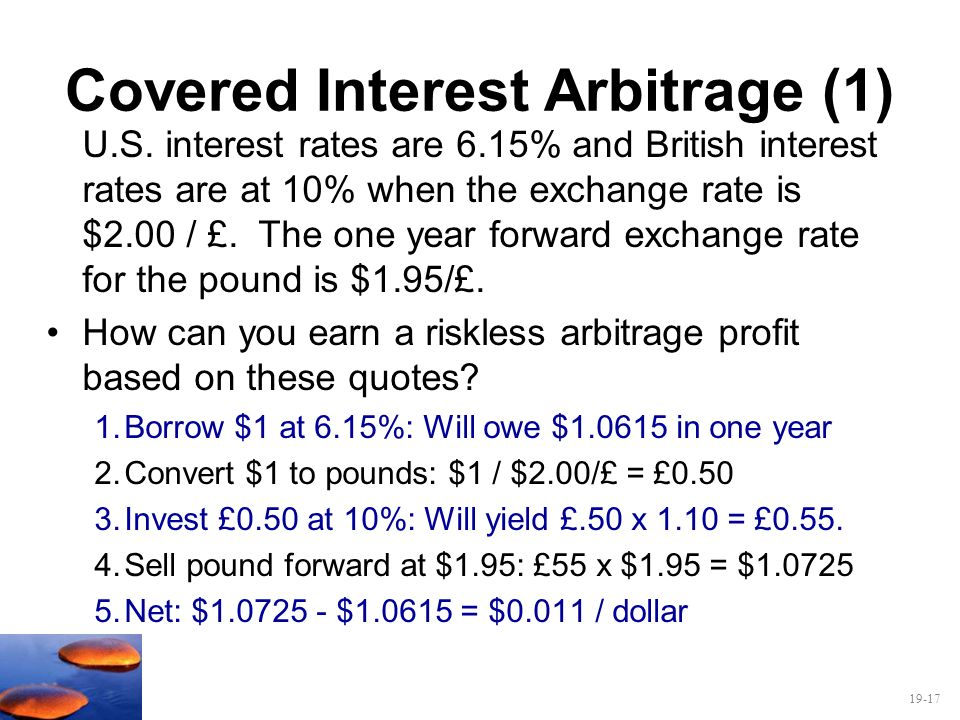 Covered Interest Arbitrage (1)