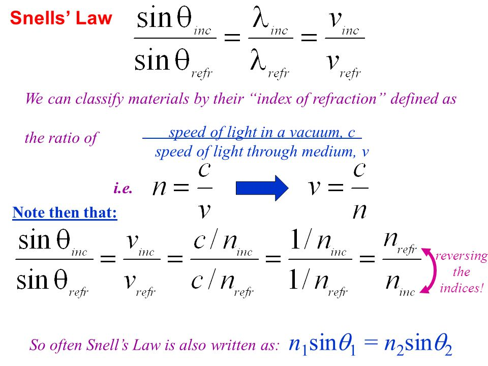 Snells' Law We can classify materials by their index of refraction defined as. the ratio of. speed of light in a vacuum, c.