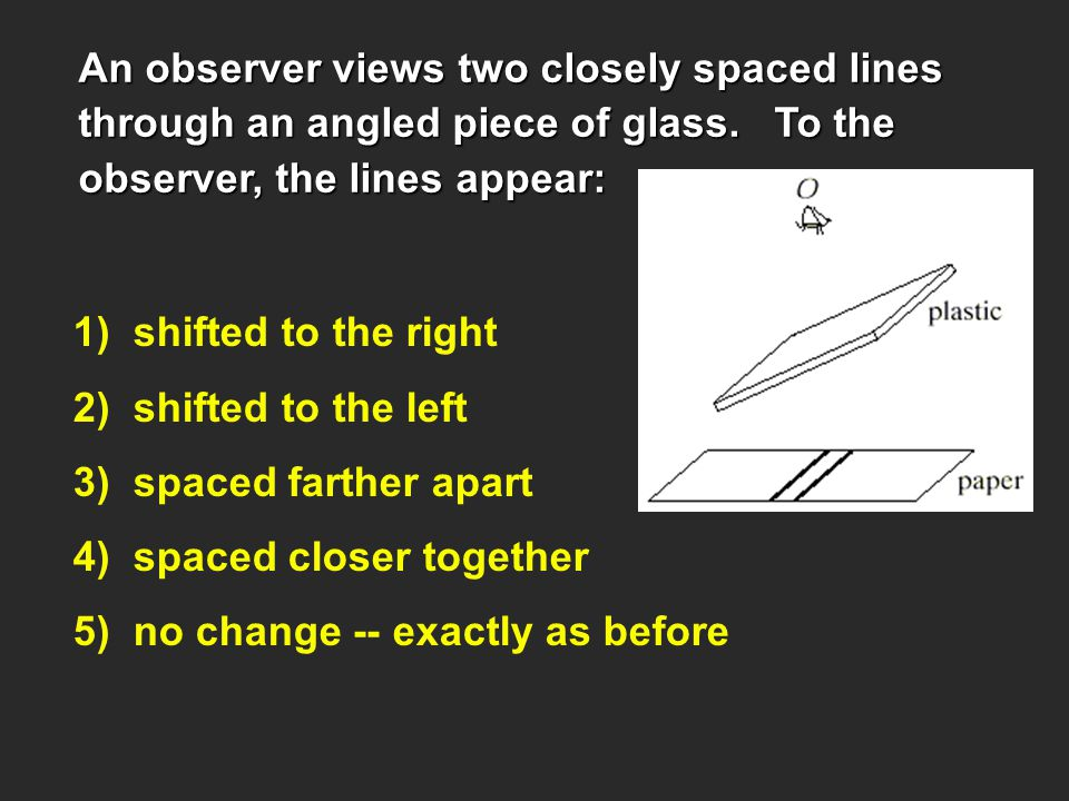 An observer views two closely spaced lines through an angled piece of glass. To the observer, the lines appear: