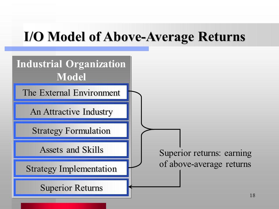 Industrial Organization Model