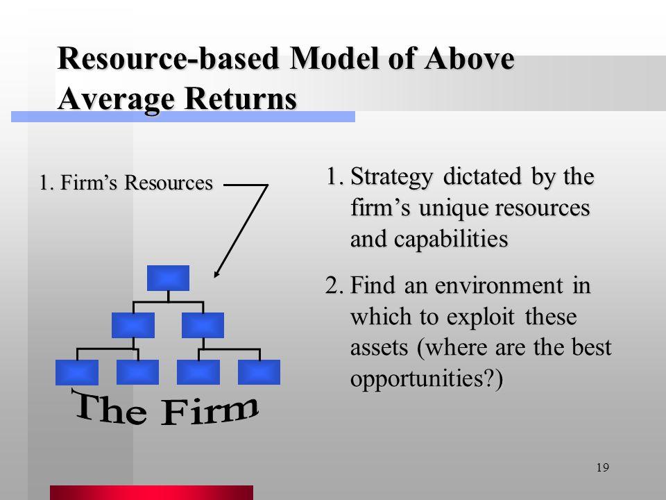 Resource-based Model of Above Average Returns