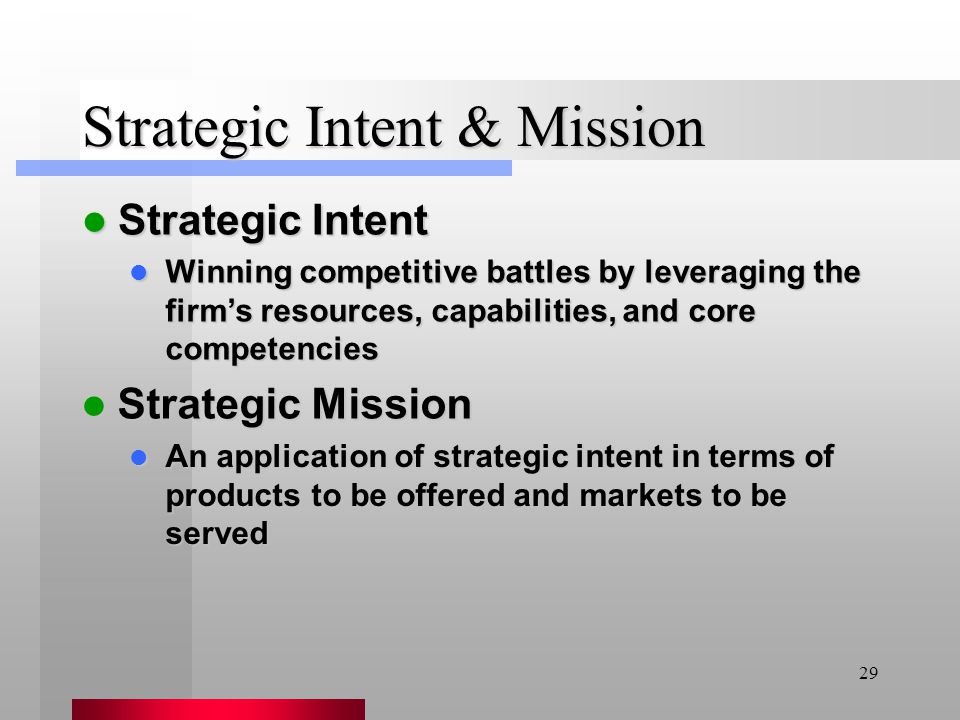 Strategic Intent & Mission