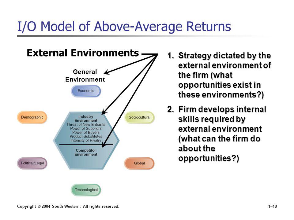 I/O Model of Above-Average Returns