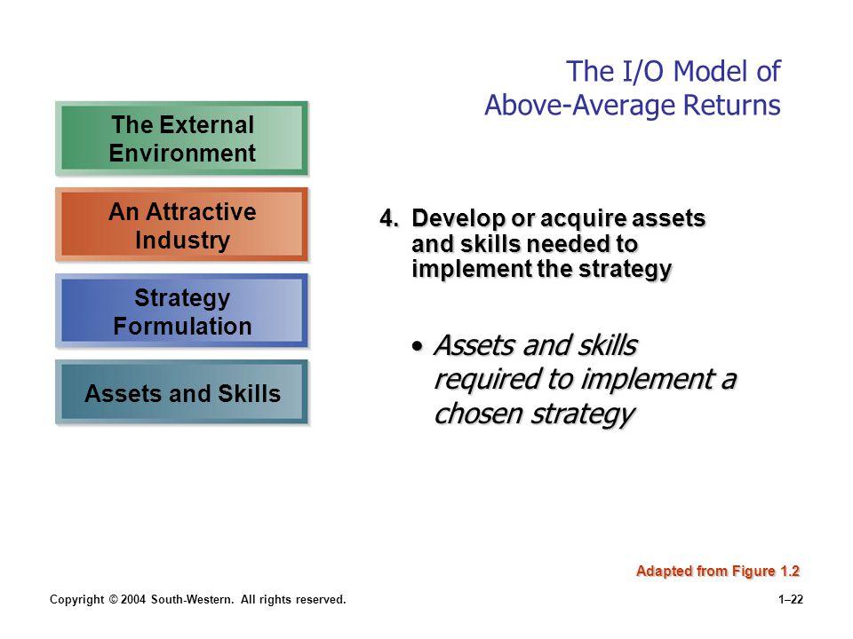 The I/O Model of Above-Average Returns