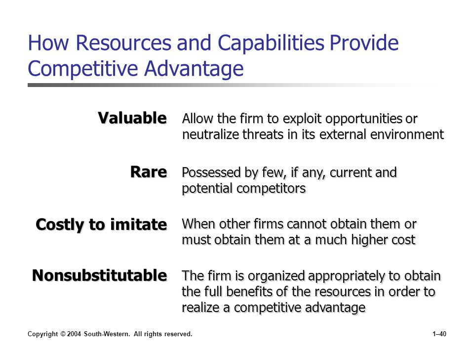 How Resources and Capabilities Provide Competitive Advantage