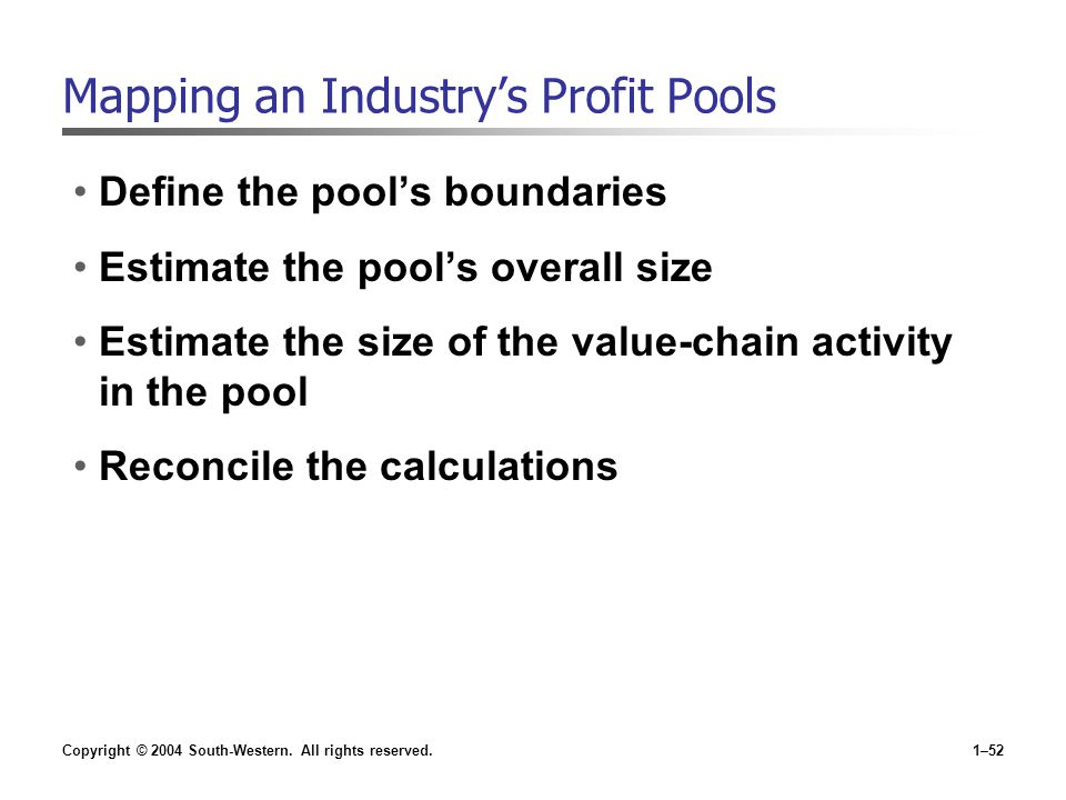 Mapping an Industry's Profit Pools