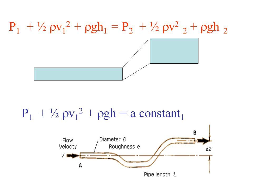 P1 + ½ v12 + gh1 = P2 + ½ v2 2 + gh 2 P1 + ½ v12 + gh = a constant1