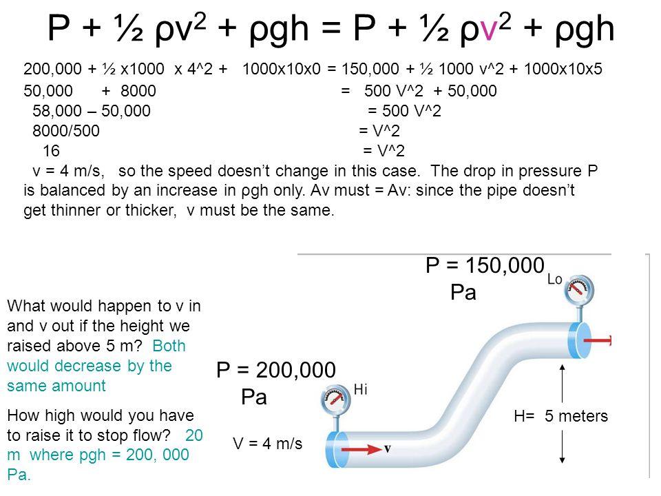 P + ½ ρv2 + ρgh = P + ½ ρv2 + ρgh P = 150,000 Pa P = 200,000 Pa
