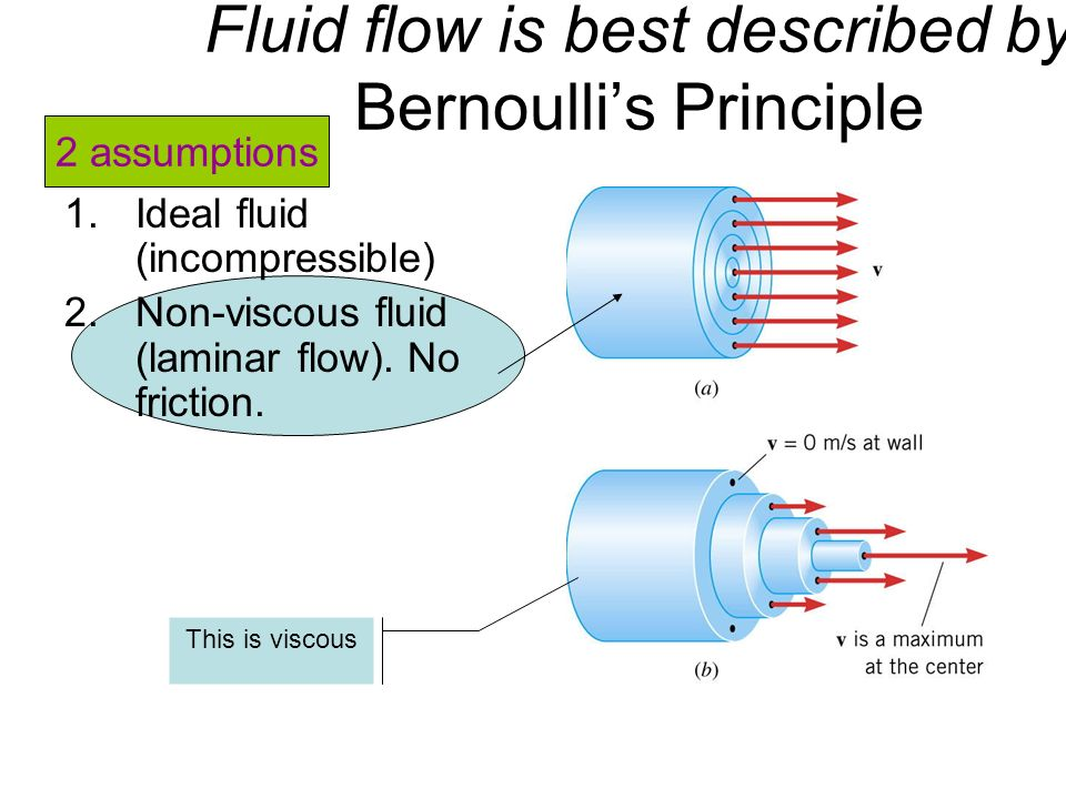 Fluid flow is best described by Bernoulli's Principle
