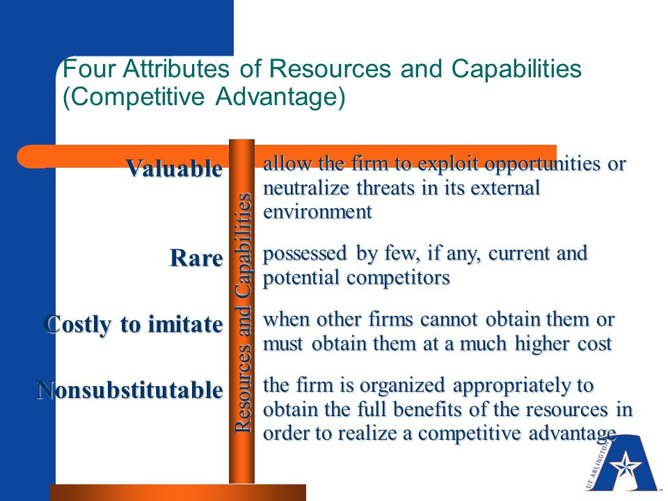 Four Attributes of Resources and Capabilities (Competitive Advantage)