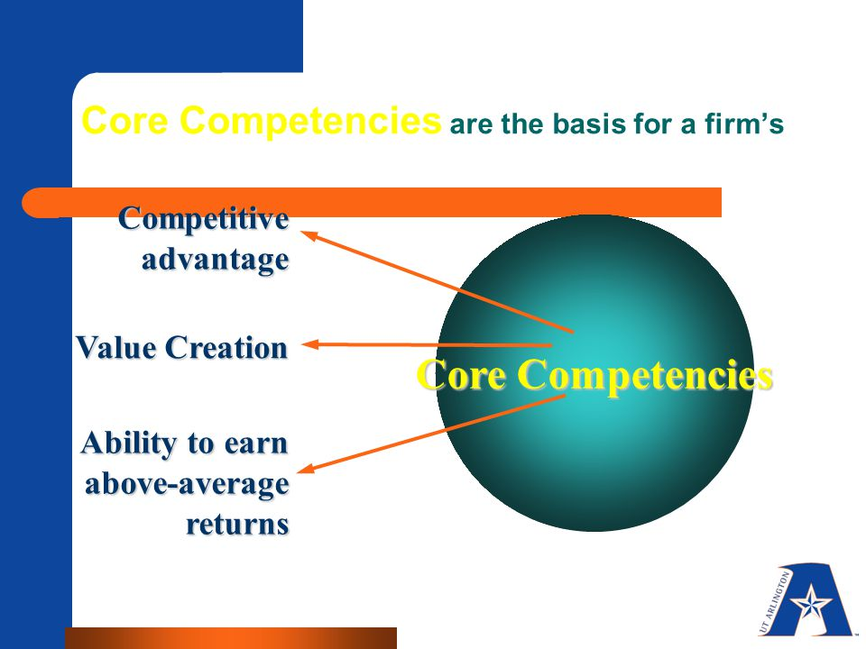 Core Competencies are the basis for a firm's