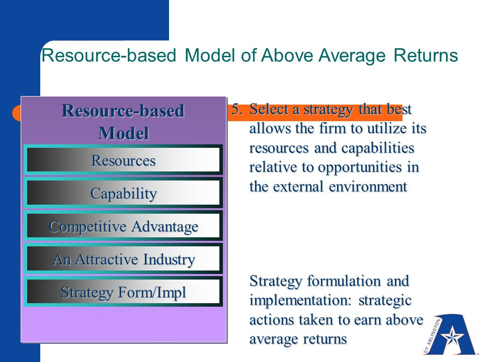 Resource-based Model of Above Average Returns