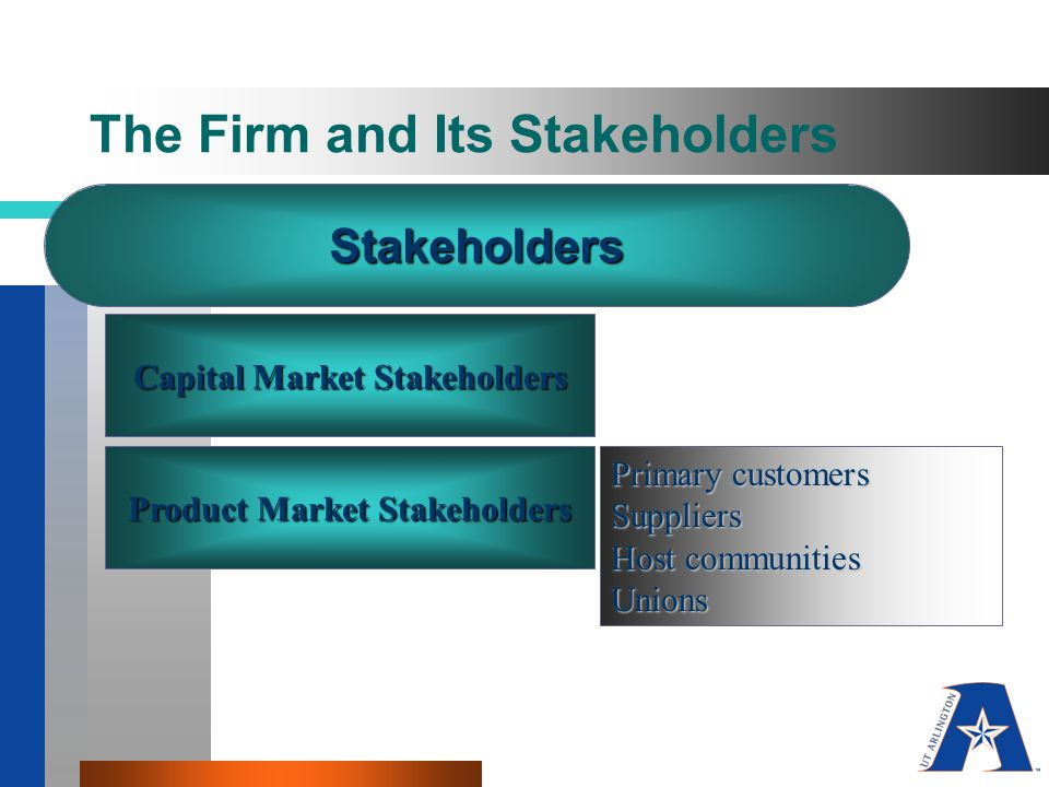 Capital Market Stakeholders Product Market Stakeholders
