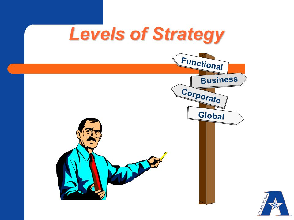 Levels of Strategy Functional Business Corporate Global 15