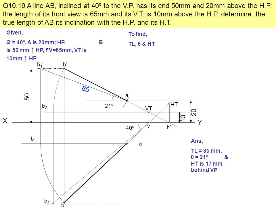 Q10. 19 A line AB, inclined at 40º to the V. P