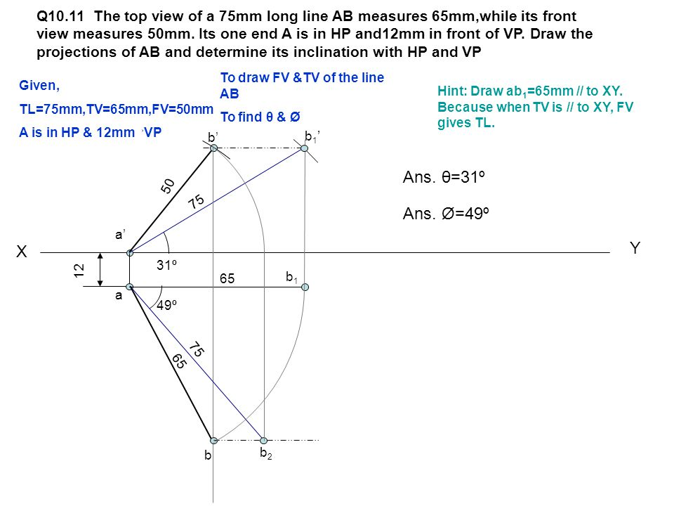 Q10.11 The top view of a 75mm long line AB measures 65mm,while its front view measures 50mm. Its one end A is in HP and12mm in front of VP. Draw the projections of AB and determine its inclination with HP and VP
