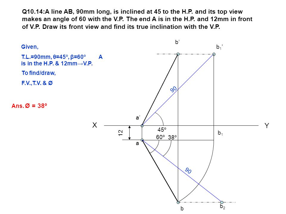 Q10. 14:A line AB, 90mm long, is inclined at 45 to the H. P