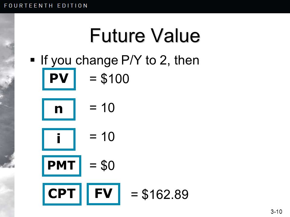 Future Value If you change P/Y to 2, then = $100 PV n i CPT FV PMT