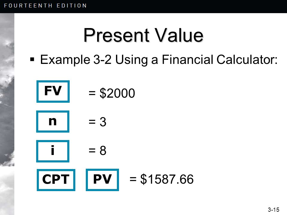 Present Value Example 3-2 Using a Financial Calculator: = $2000 FV n i