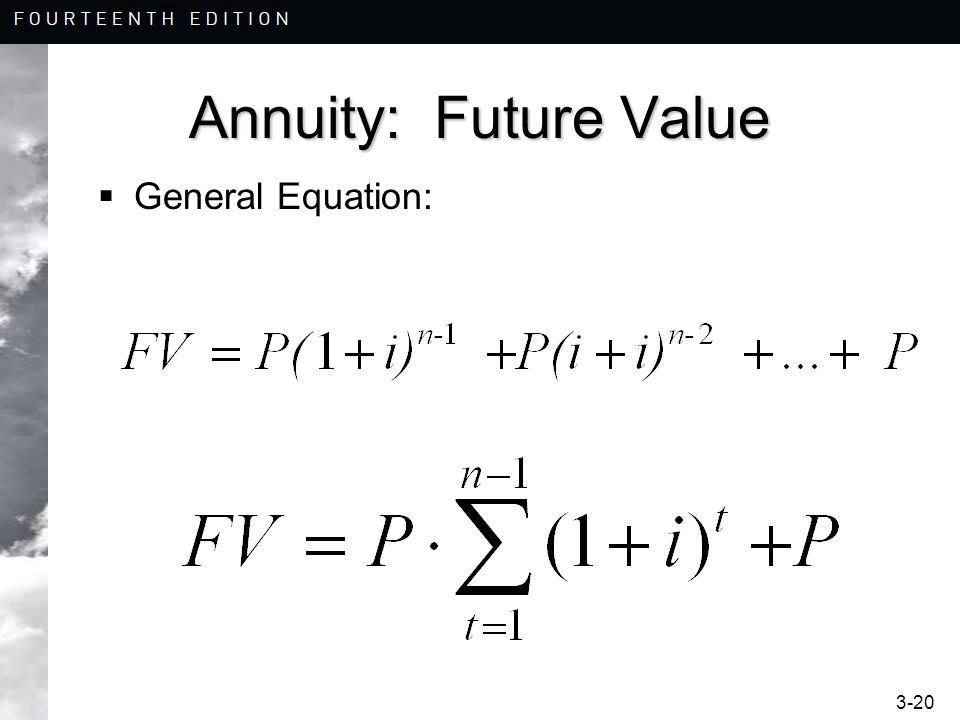 Annuity: Future Value General Equation: