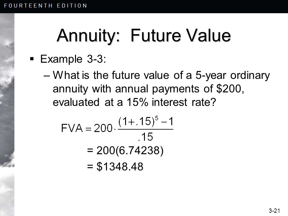 Annuity: Future Value Example 3-3: