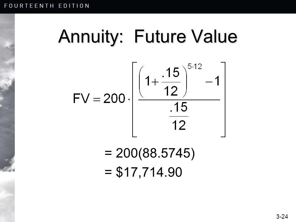 Annuity: Future Value = 200(88.5745) = $17,714.90