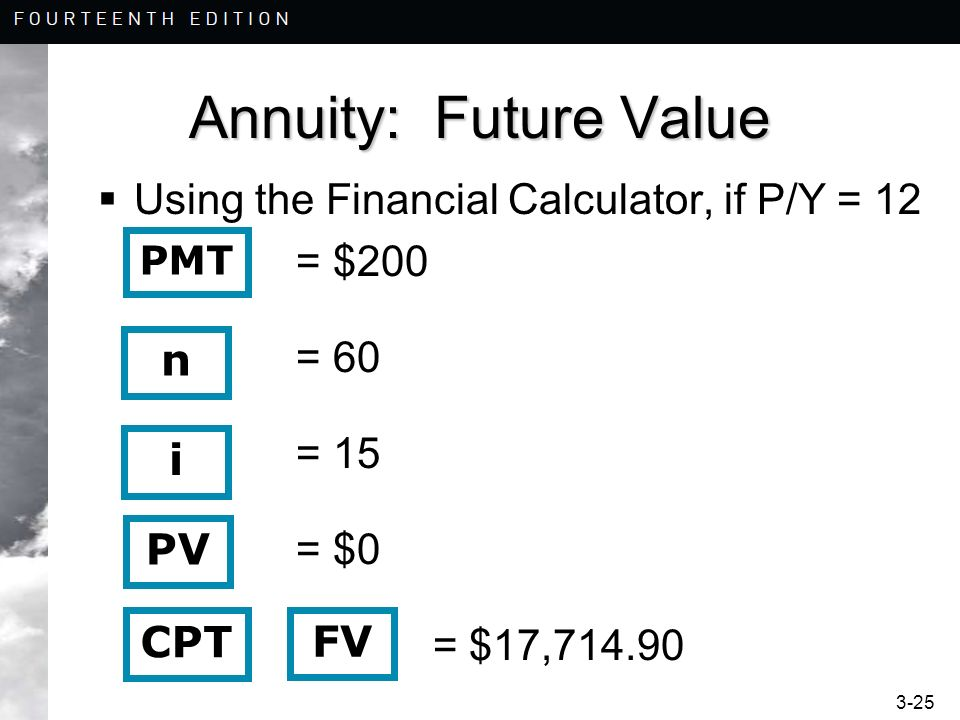 Annuity: Future Value Using the Financial Calculator, if P/Y = 12