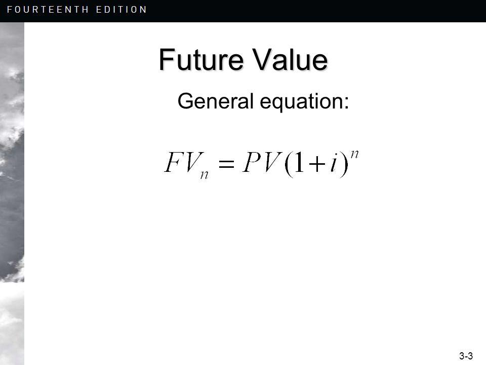 Future Value General equation: