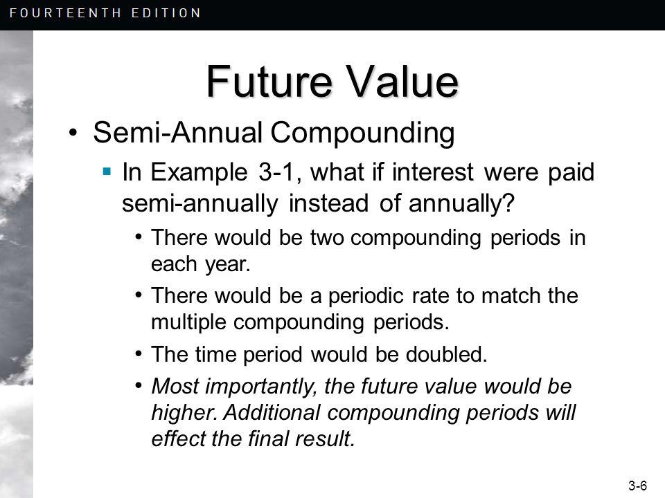 Future Value Semi-Annual Compounding