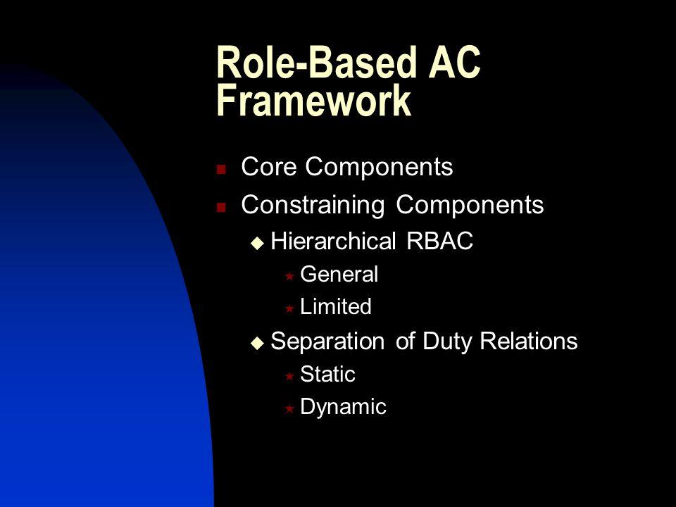 Role-Based AC Framework