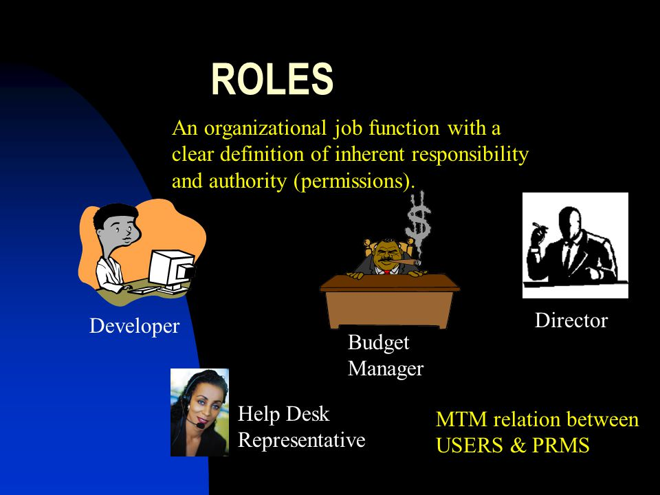 ROLES An organizational job function with a clear definition of inherent responsibility and authority (permissions).
