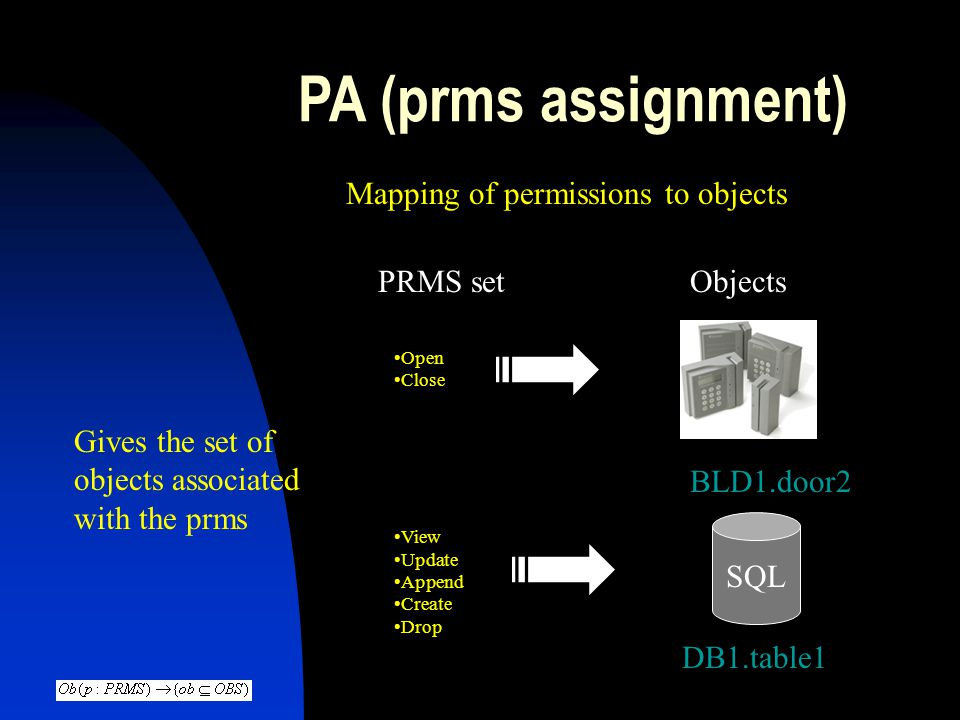 PA (prms assignment) Mapping of permissions to objects PRMS set
