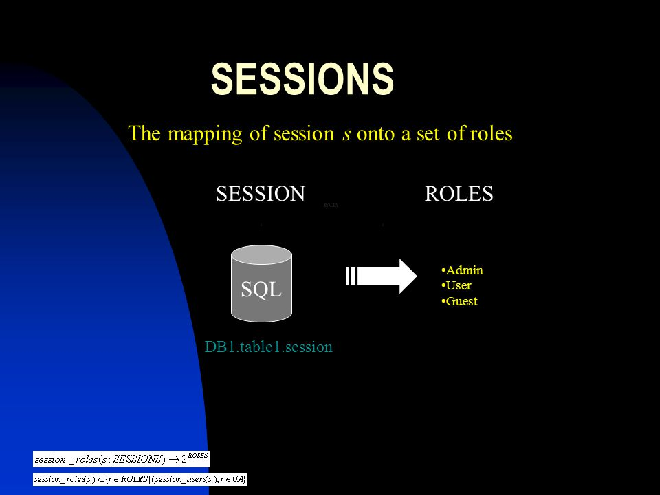 SESSIONS The mapping of session s onto a set of roles SESSION ROLES