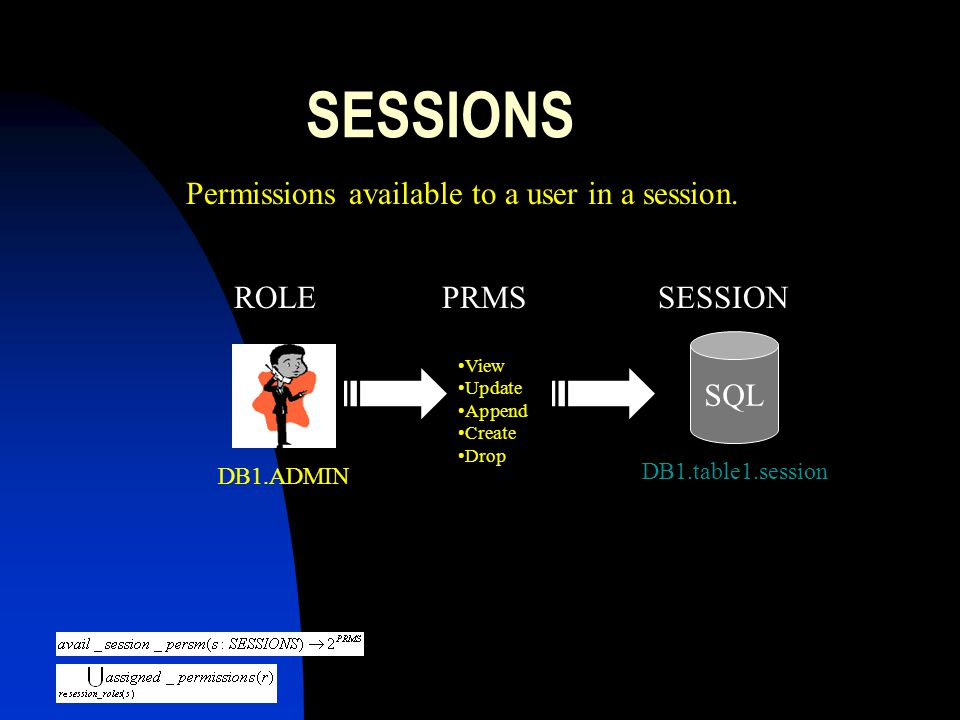 SESSIONS Permissions available to a user in a session. ROLE PRMS
