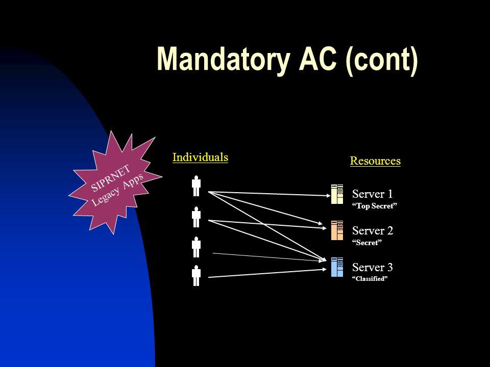 Mandatory AC (cont) Individuals Resources Server 1 Server 2 Server 3