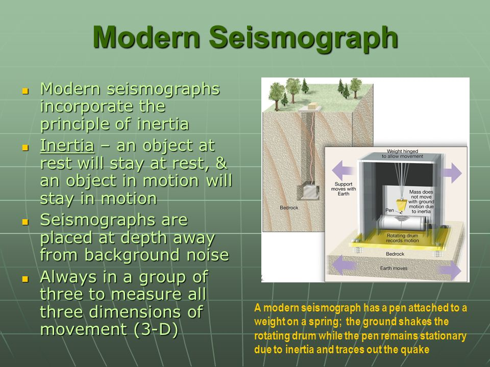 Modern Seismograph Modern seismographs incorporate the principle of inertia.