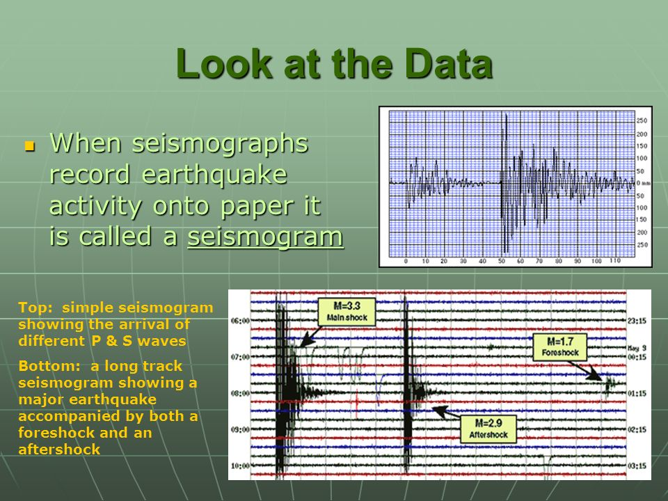 Look at the Data When seismographs record earthquake activity onto paper it is called a seismogram.
