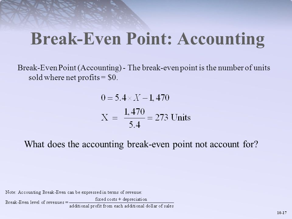 Break-Even Point: Accounting
