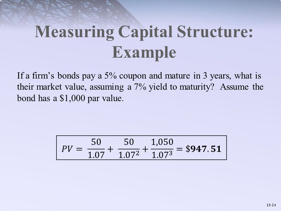 Measuring Capital Structure: Example