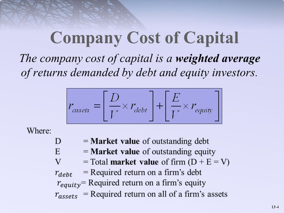 Company Cost of Capital