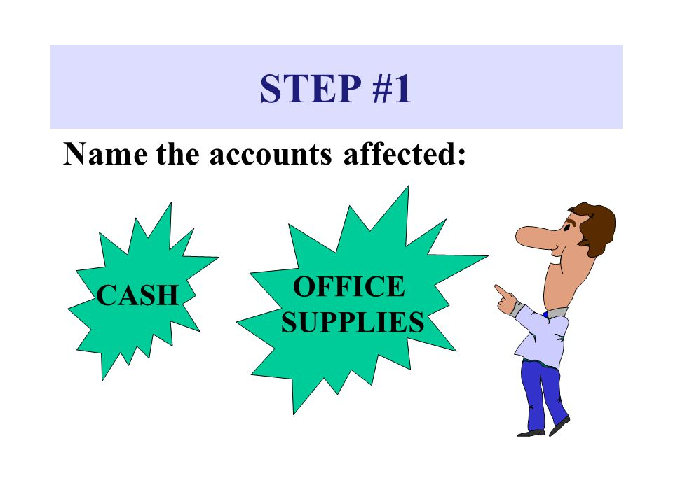 STEP #1 Name the accounts affected: OFFICE SUPPLIES CASH