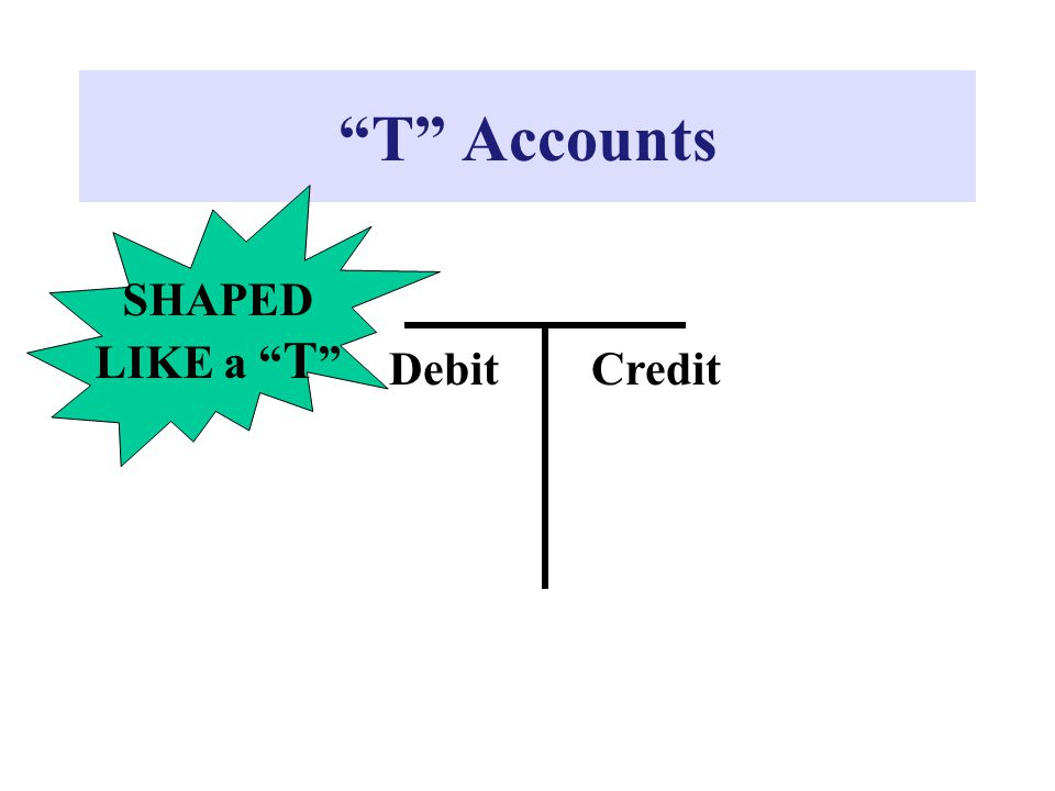 T Accounts SHAPED LIKE a T Debit Credit
