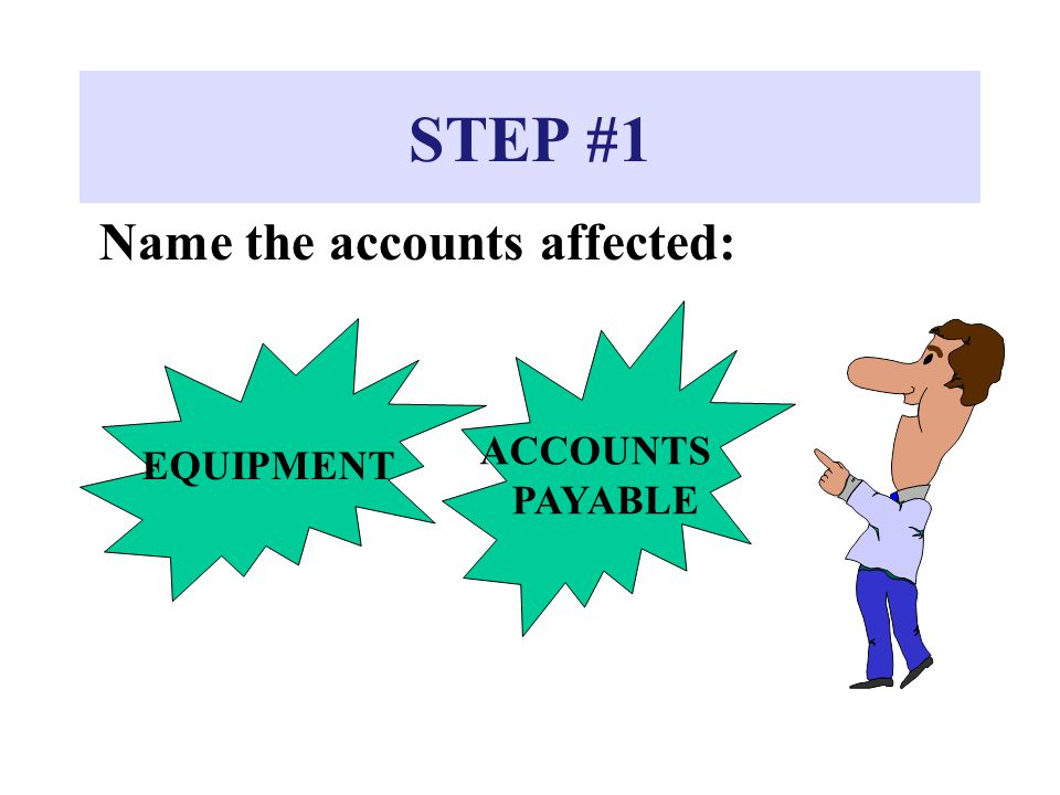 STEP #1 Name the accounts affected: ACCOUNTS PAYABLE EQUIPMENT