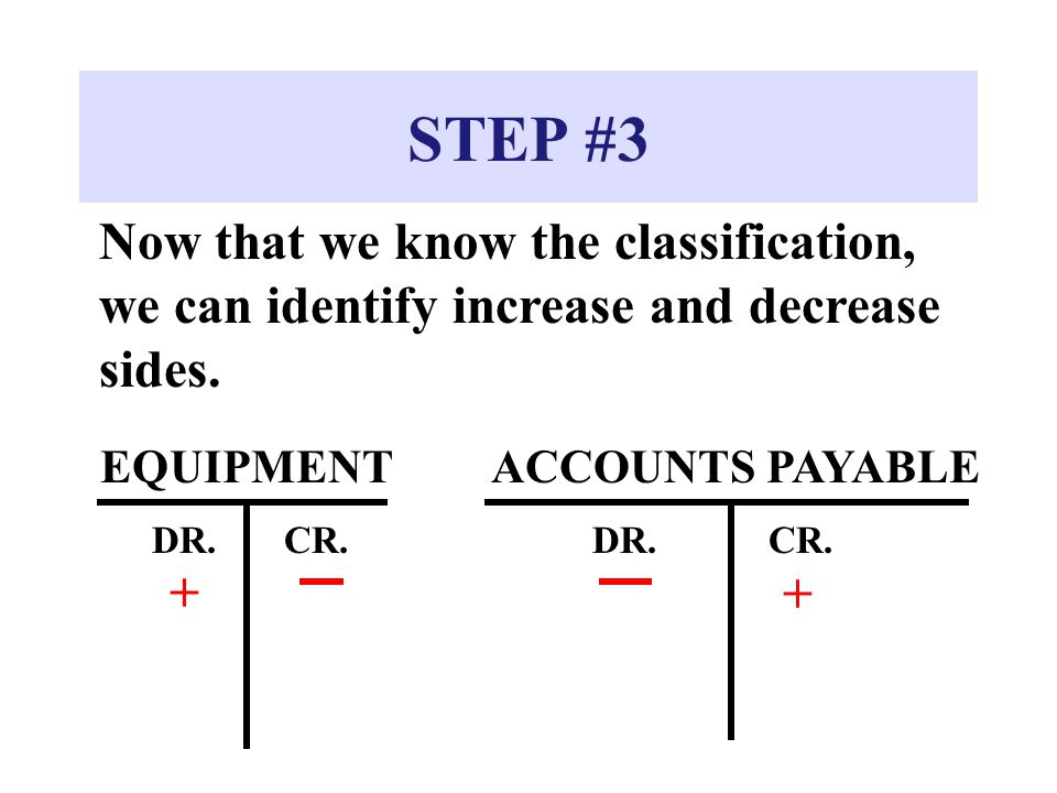STEP #3 Now that we know the classification, we can identify increase and decrease sides. EQUIPMENT.