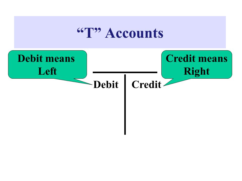 T Accounts Debit means Left Credit means Right Debit Credit