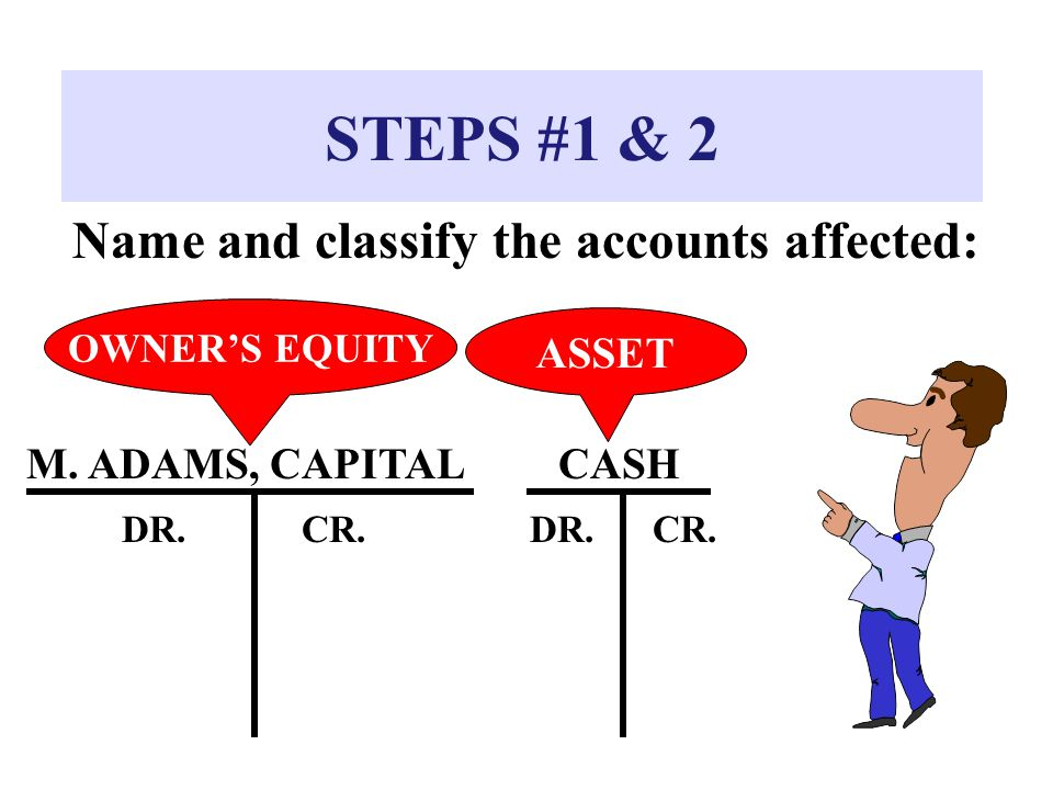 STEPS #1 & 2 Name and classify the accounts affected: ASSET