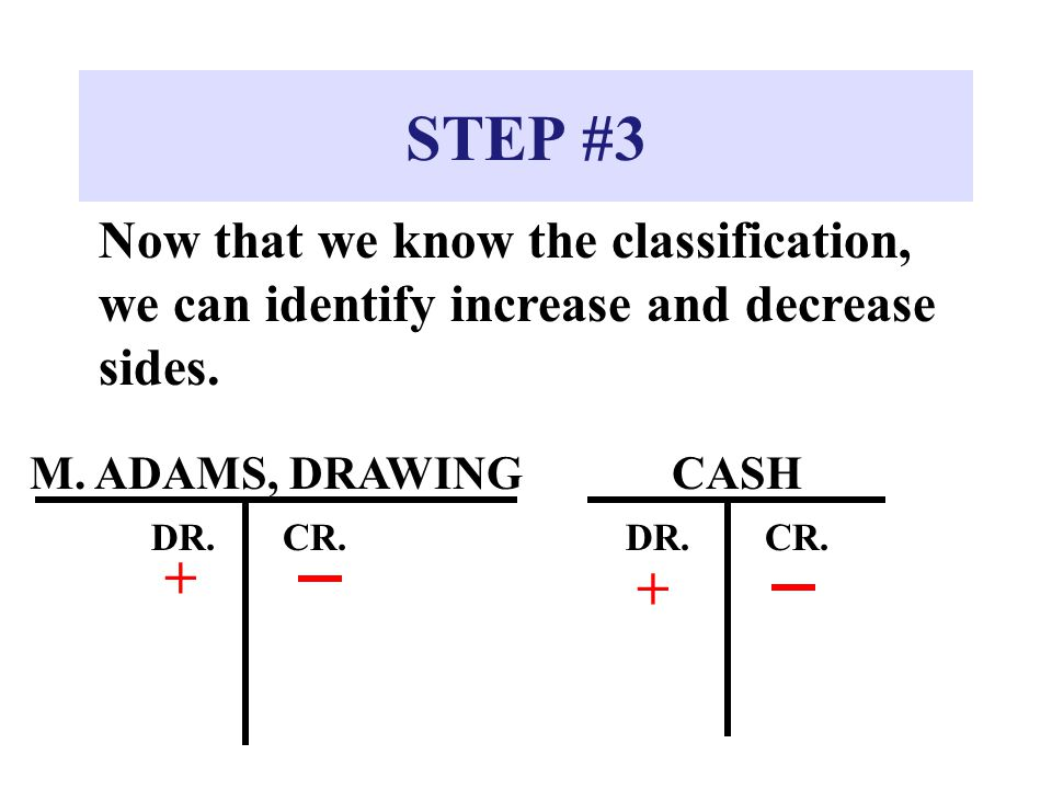 STEP #3 Now that we know the classification, we can identify increase and decrease sides. M. ADAMS, DRAWING.
