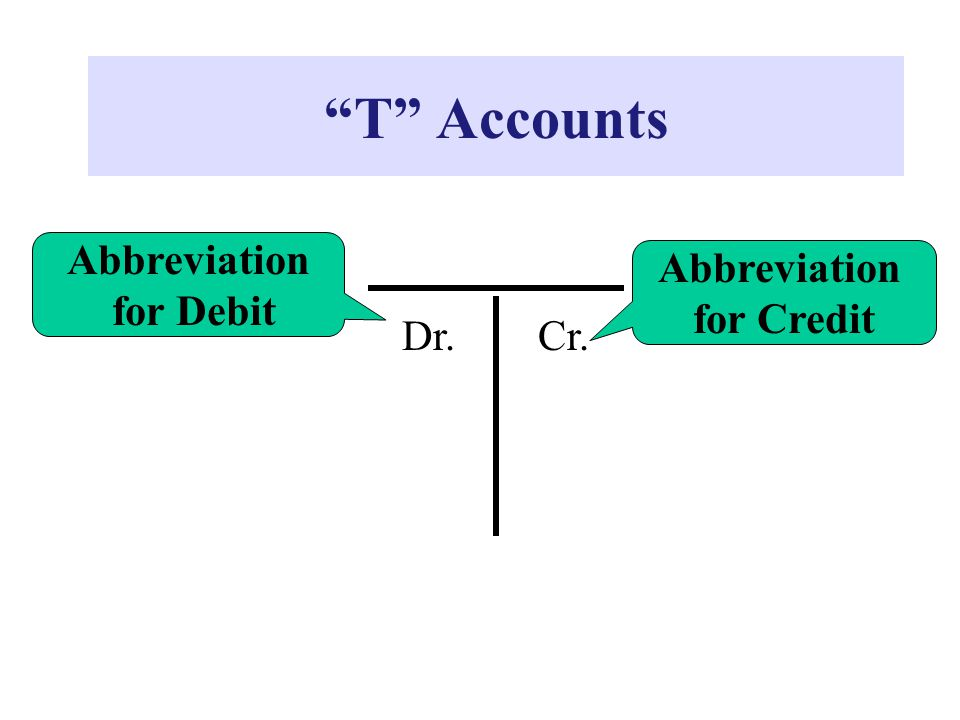 T Accounts Abbreviation for Debit Abbreviation for Credit Dr. Cr.