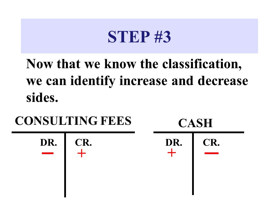 STEP #3 Now that we know the classification, we can identify increase and decrease sides. CONSULTING FEES.