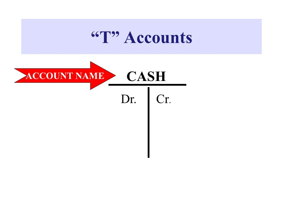 T Accounts ACCOUNT NAME CASH Dr. Cr.
